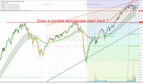SPX500: SPX500 - Does a zombie apocalypse start here?