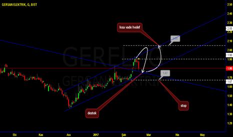 GEREL: gerel
