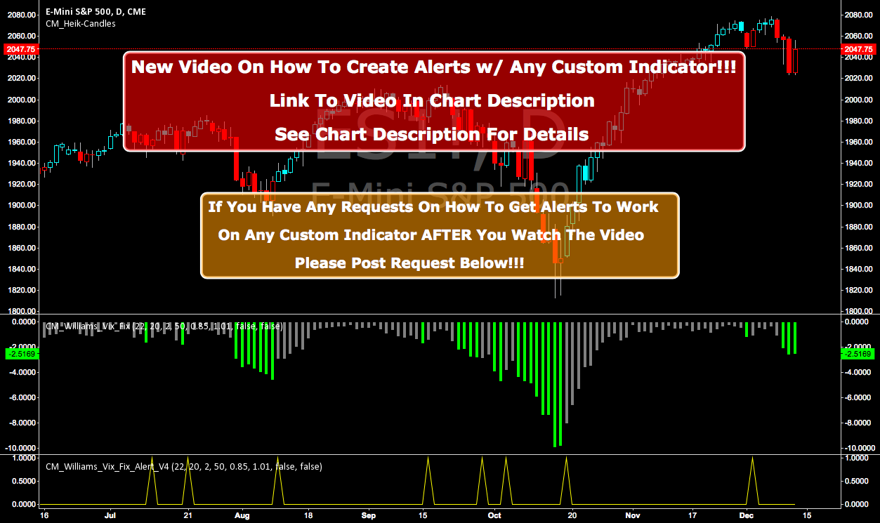 New Video On How To Create Alerts w/ Any Custom Indicator!!!