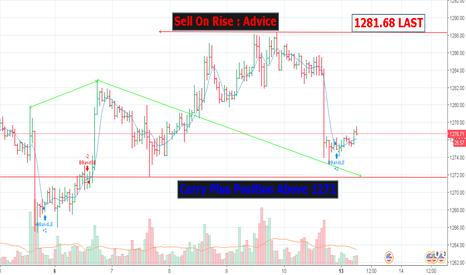 XAUUSD: Sell On Rise : 1281.68 LAST