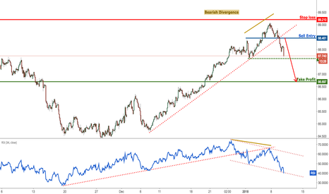AUDJPY: AUDJPY has broken our support triggering a bearish move