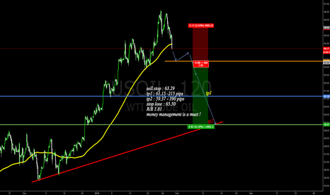 USOIL: sell stop in place in usoil  guys :)