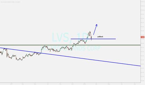 LVS: LVS ....buy opportunity