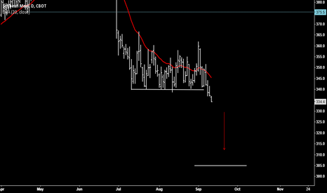 ZMZ2014:  Soybean Meal ZMZ2014 (re-revised)