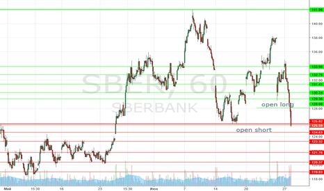 SBER: Short and long SBER