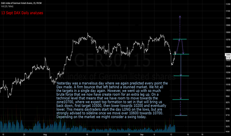 GER30: DAX daily analyses 16 sept