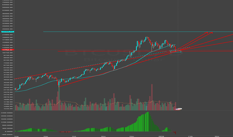 BTCUSD: BTCUSD MULTI-TRENDLINE HIT, BUY