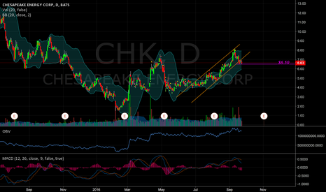 CHK: CHK if it goes below $6.50 a downtrend is confirmed