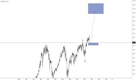 UKX: FTSE 100 - 3000 points ahead