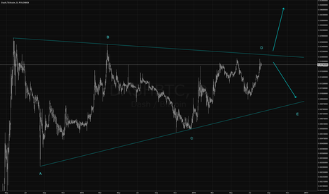 DASHBTC: Nice 2 year old contracting triangle