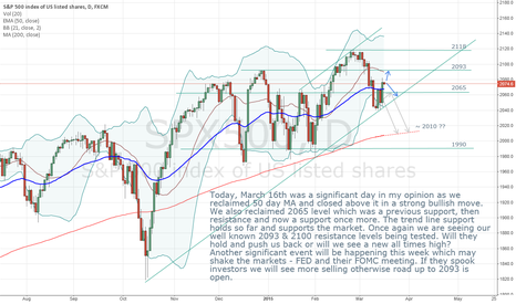 SPX500: SPX bullish unless FED stops it