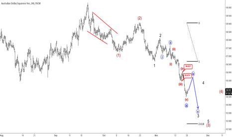 AUDJPY: Elliott Wave View: AUDJPY Taking Price Lower; 82.500 In View