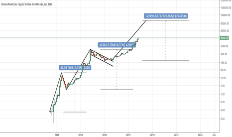 BLX: TA says that's our target... It is just a matter of time!
