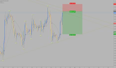 GBPUSD: GBP/USD Good opportunity