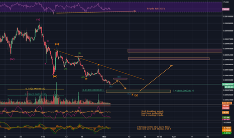 ICXBTC: ICX/BTC - This time, i know what you are up to Icon !