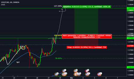 USDCAD: buy stop usdcad