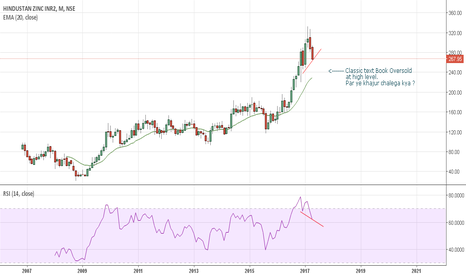 HINDZINC: Market Traps-Series 1-(Dividends Impact on Strike price)