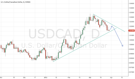 USDCAD: Price near upward trendline