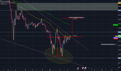LTCUSD: LTC / BTC - Trade is on - What do you think