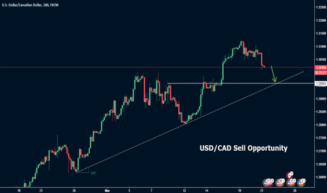 USDCAD: USD/CAD Sell Trade