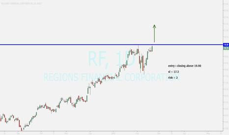 RF: REGIONS FINANCIAL ...buy opportunity