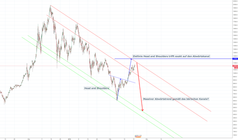 BTCUSD: BTC/USD Abwärtstrend in Sicht