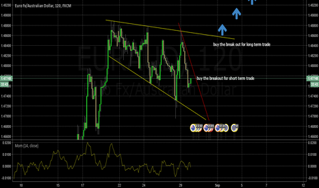 EURAUD: 2 DIFFERENT WAYS TO BUY EUR-AUD