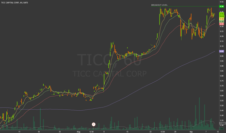 TICC: 6.50 breakout of bull flag