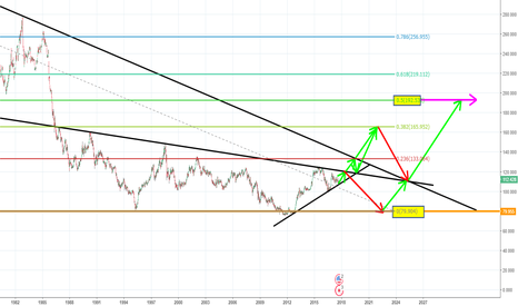 USDJPY: USDJPY GOES 192 OR 79