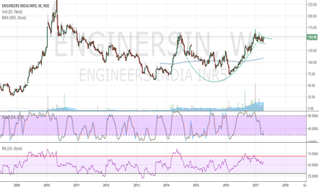 ENGINERSIN: ENGINEERS INDIA - FORMING CUP AND HANDLE?