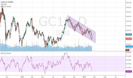 GC1!: short term profit