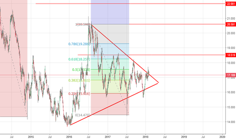 SILVER: silver out of triangle