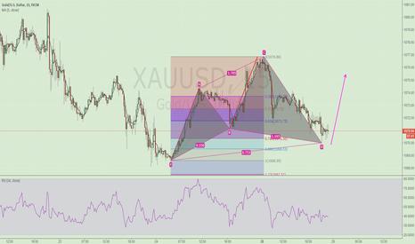 XAUUSD: Gold long at 1070.36