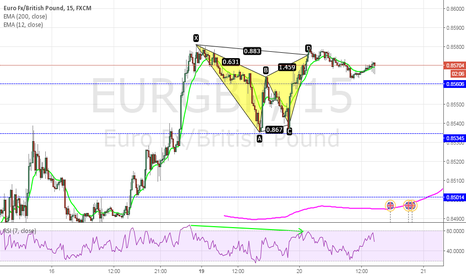 EURGBP: Bearish bad pattern onEG