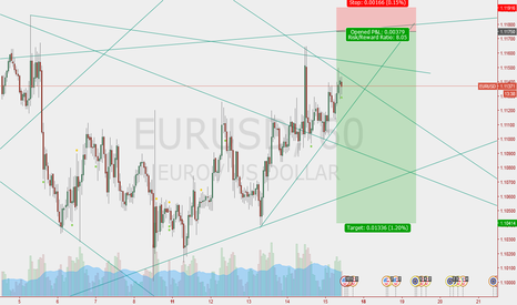 EURUSD: on next week