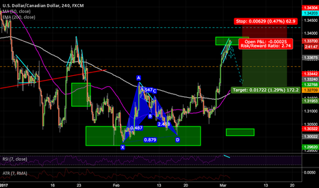 USDCAD: Rising wedge and divergence into Structure