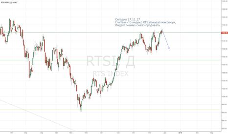 RTSI: RTS index