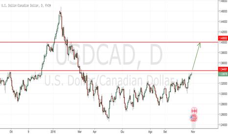 USDCAD: USDCAD posizione Long al breakout di 1.34491