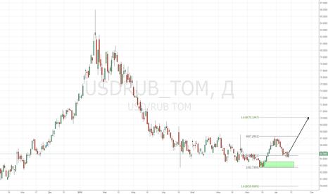 USDRUB_TOM: доллар может начать расти к 70 рублям
