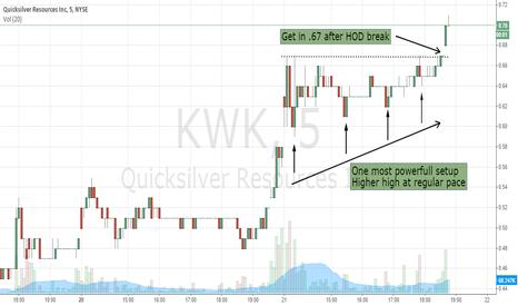 KWK: HOW SCALP 300$ IN TEN MINUTES