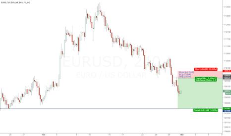 EURUSD: Short EURUSD-short-term