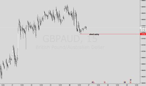 GBPAUD: short entry idea