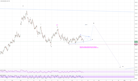 GOLD: last chance bulls -- swing to 1320ish