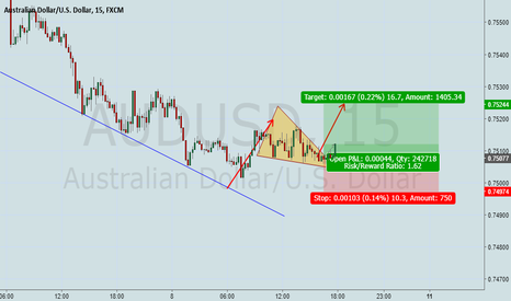 AUDUSD: AudUsd will go up for Short time!
