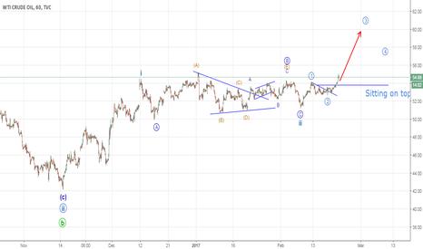 USOIL: Crude Oil a Breakout seems likely (Elliott Wave Analysis)