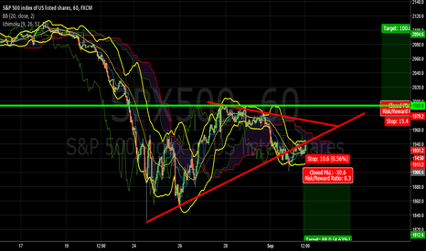 SPX500: spx500 long and short