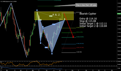 USDJPY: USDJPY - Huge Bearish Cypher on Daily