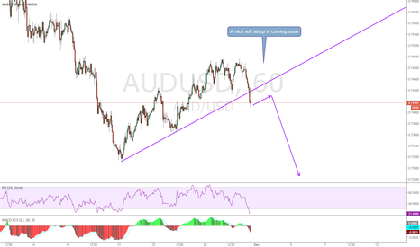 AUDUSD: AUDUSD, Nice sell setup is coming