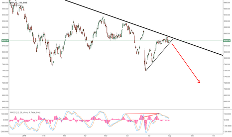 IBC: IBEX 35: WAITING FOR A WAVE DOWN