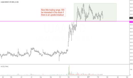 UJAAS: Ujaas Energy: Awaiting Range Breakout